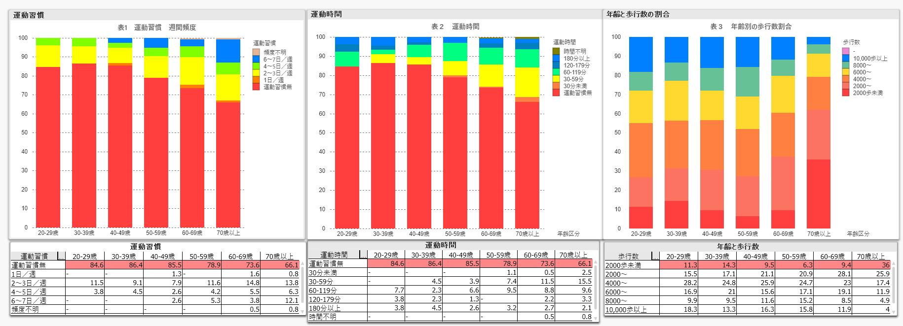 栄養調査(運動編)-1